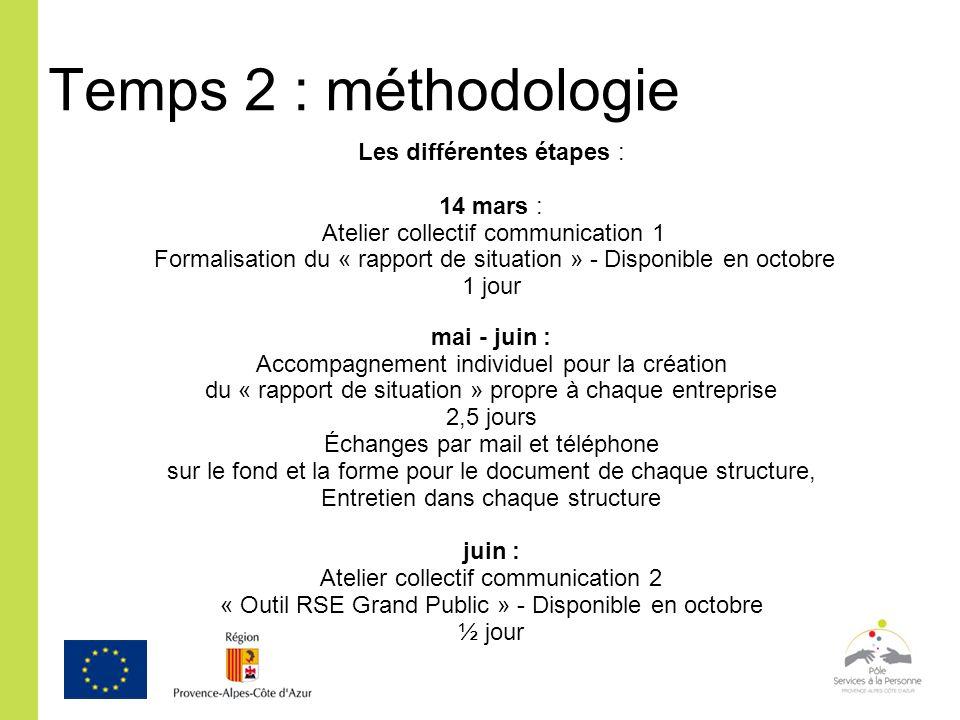 Temps 2 : méthodologie Les différentes étapes : 14 mars : Atelier collectif communication 1 Formalisation du « rapport de situation » - Disponible en