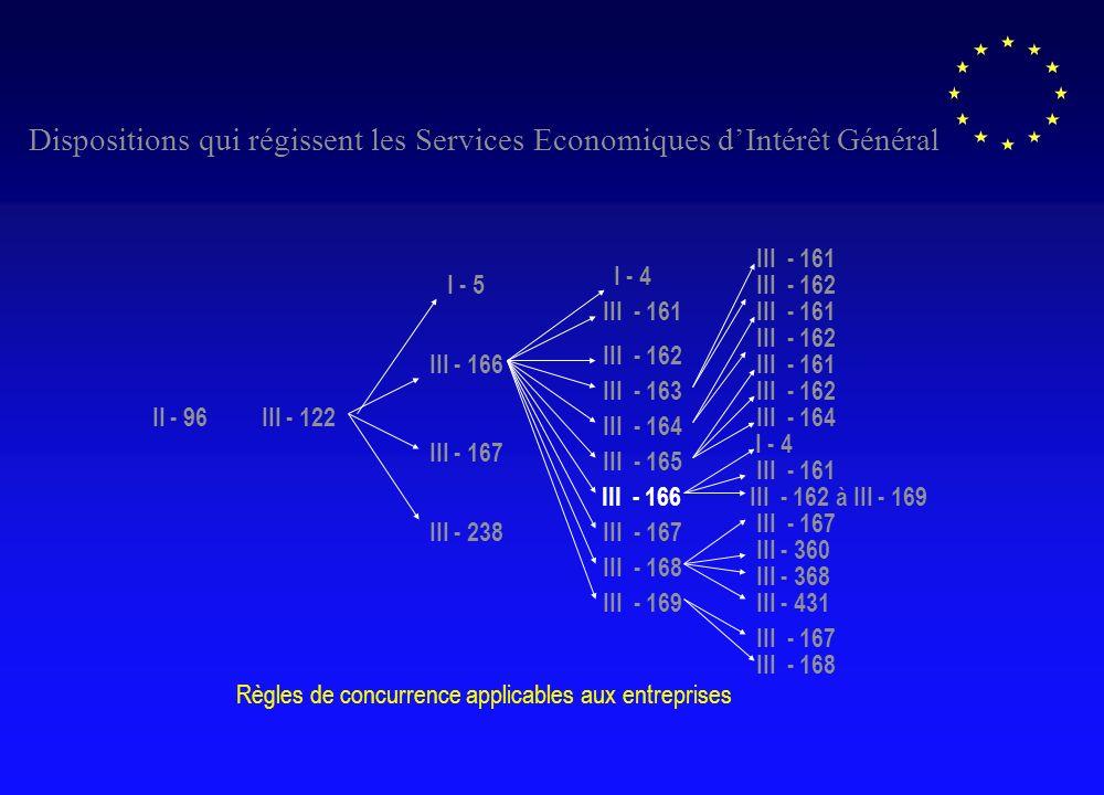 III - 122 I - 5 III - 166 III - 167 III - 238 I - 4 III - 161 III - 162 III - 163 III - 164 III - 165 III - 166 III - 167 III - 168 III - 169 III - 161 III - 162 III - 161 III - 162 III - 161 III - 162 III - 167 III - 168 III - 164 I - 4 III - 161 III - 162 à III - 169 III - 167 III - 360 III - 368 III - 431 II - 96 Dispositions qui régissent les Services Economiques dIntérêt Général Règles de concurrence applicables aux entreprises