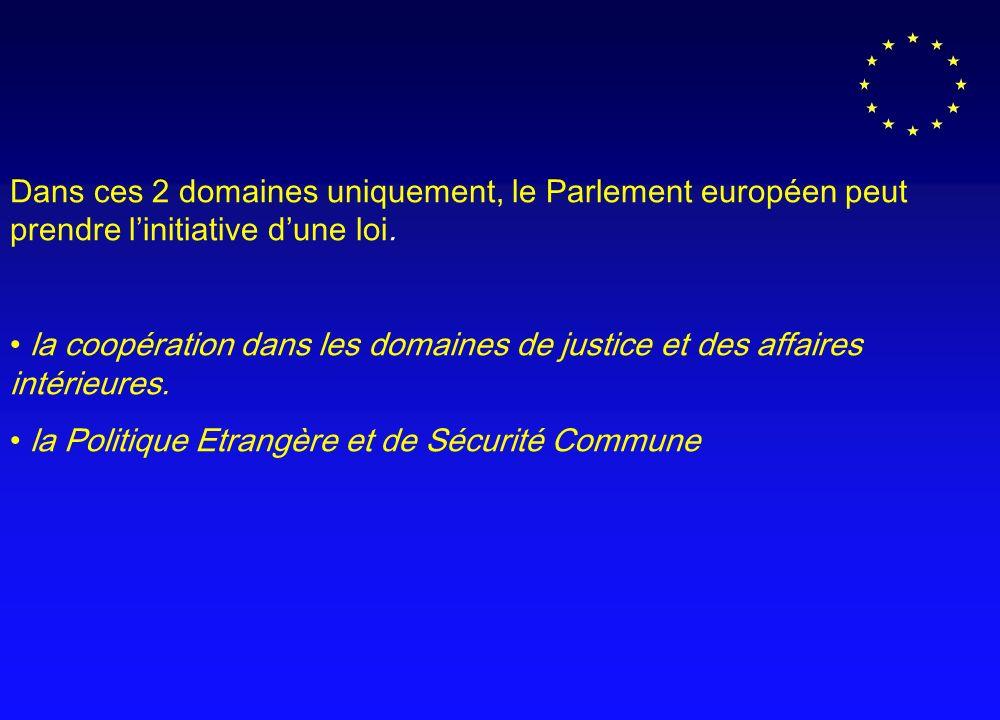 Dans ces 2 domaines uniquement, le Parlement européen peut prendre linitiative dune loi.