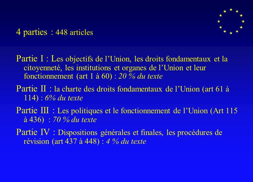 4 parties : 448 articles Partie I : L es objectifs de lUnion, les droits fondamentaux et la citoyenneté, les institutions et organes de lUnion et leur fonctionnement (art 1 à 60) : 20 % du texte Partie II : la charte des droits fondamentaux de lUnion (art 61 à 114) : 6% du texte Partie III : Les politiques et le fonctionnement de lUnion (Art 115 à 436) : 70 % du texte Partie IV : Dispositions générales et finales, les procédures de révision (art 437 à 448) : 4 % du texte