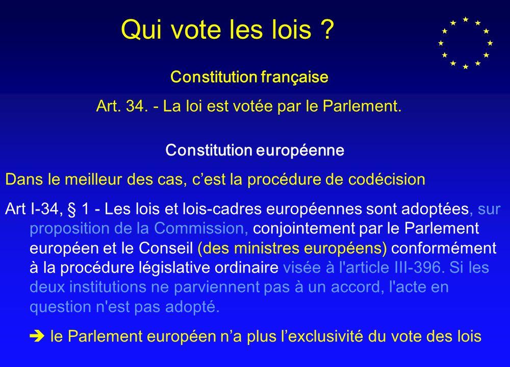 Constitution européenne Dans le meilleur des cas, cest la procédure de codécision Art I-34, § 1 - Les lois et lois-cadres européennes sont adoptées, sur proposition de la Commission, conjointement par le Parlement européen et le Conseil (des ministres européens) conformément à la procédure législative ordinaire visée à l article III-396.