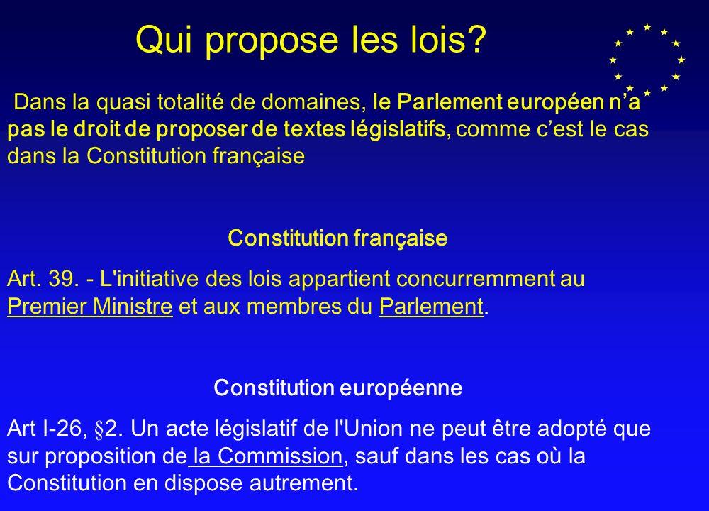 Dans la quasi totalité de domaines, le Parlement européen na pas le droit de proposer de textes législatifs, comme cest le cas dans la Constitution française Constitution française Art.