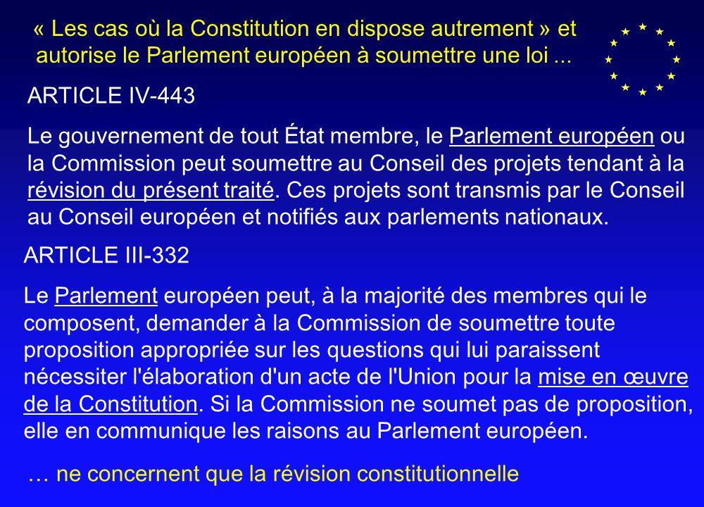 ARTICLE IV-443 Le gouvernement de tout État membre, le Parlement européen ou la Commission peut soumettre au Conseil des projets tendant à la révision du présent traité.