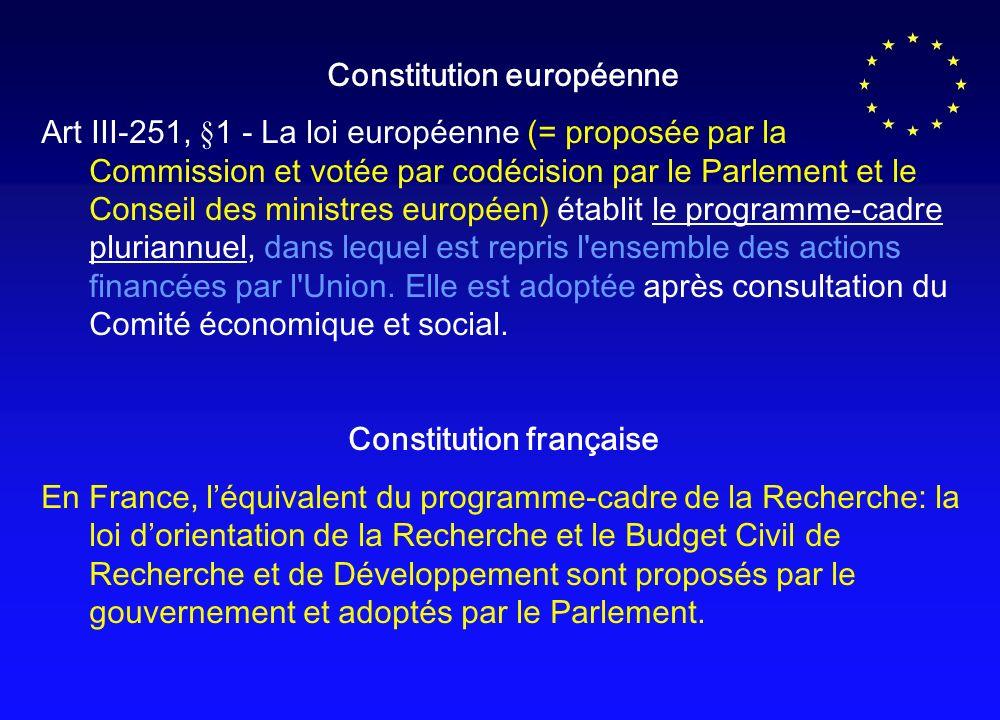 Constitution européenne Art III-251, §1 - La loi européenne (= proposée par la Commission et votée par codécision par le Parlement et le Conseil des ministres européen) établit le programme-cadre pluriannuel, dans lequel est repris l ensemble des actions financées par l Union.