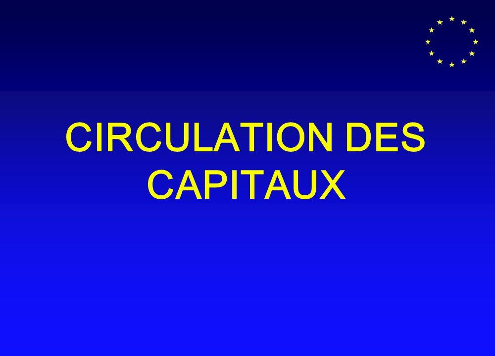 CIRCULATION DES CAPITAUX