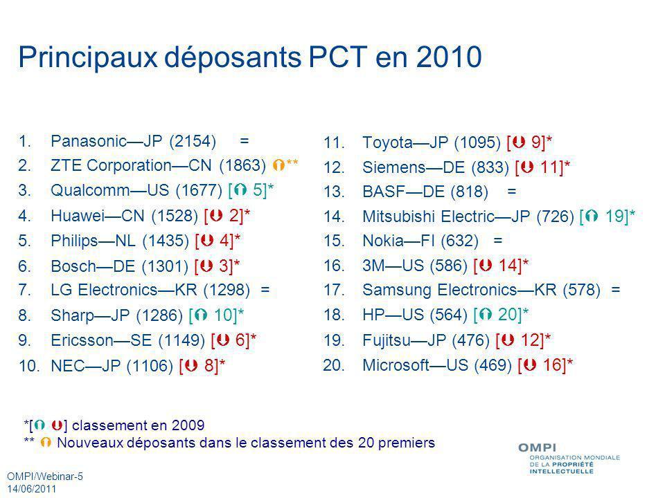 OMPI/Webinar-6 14/06/2011 2 millionième demande internationale : http://www.wipo.int/pct/en/2millionhttp://www.wipo.int/pct/en/2million