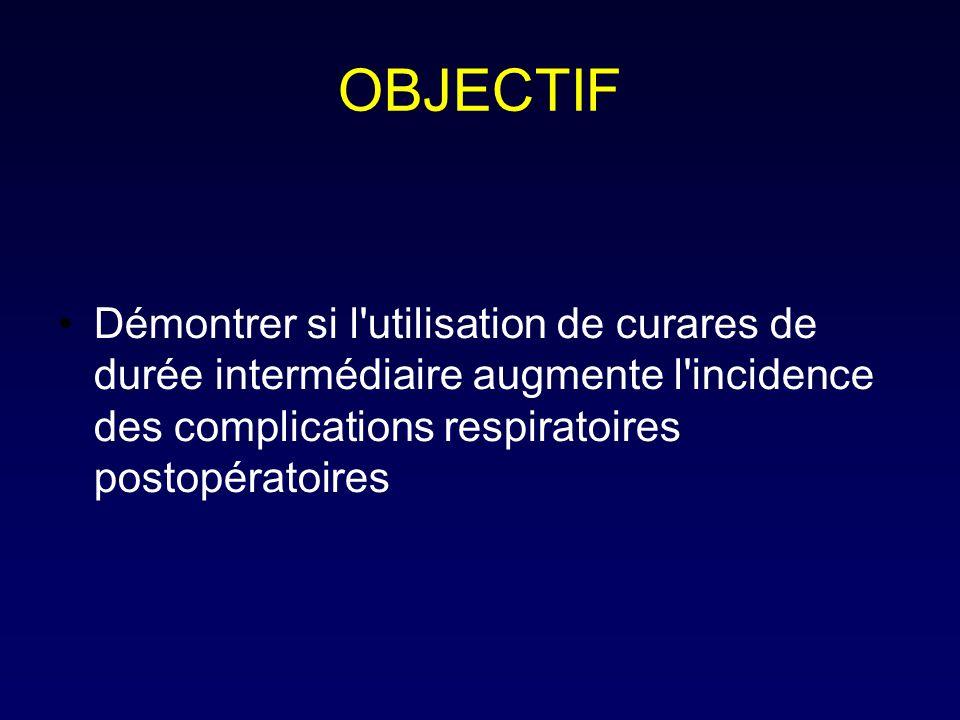 OBJECTIF Démontrer si l'utilisation de curares de durée intermédiaire augmente l'incidence des complications respiratoires postopératoires