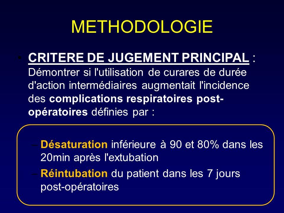 METHODOLOGIE CRITERE DE JUGEMENT PRINCIPAL : Démontrer si l'utilisation de curares de durée d'action intermédiaires augmentait l'incidence des complic