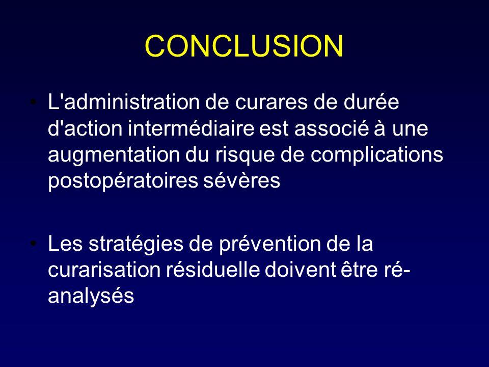 CONCLUSION L'administration de curares de durée d'action intermédiaire est associé à une augmentation du risque de complications postopératoires sévèr