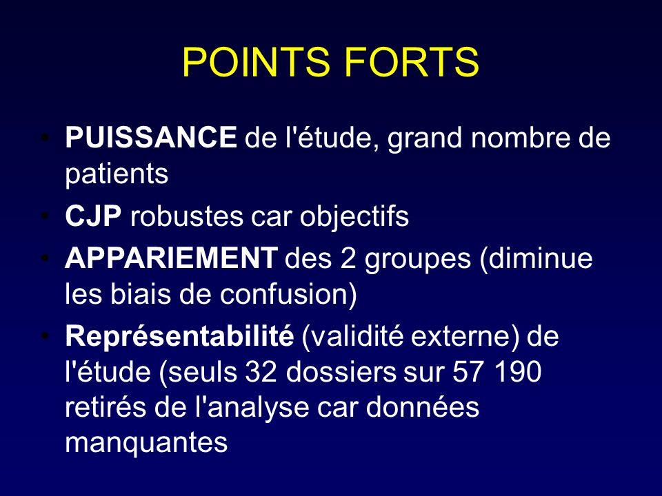 POINTS FORTS PUISSANCE de l'étude, grand nombre de patients CJP robustes car objectifs APPARIEMENT des 2 groupes (diminue les biais de confusion) Repr