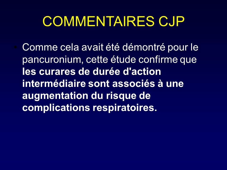 COMMENTAIRES CJP Comme cela avait été démontré pour le pancuronium, cette étude confirme que les curares de durée d'action intermédiaire sont associés