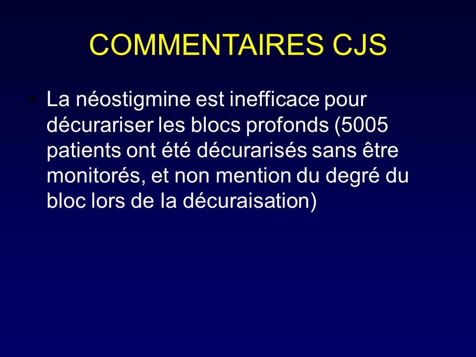 COMMENTAIRES CJS La néostigmine est inefficace pour décurariser les blocs profonds (5005 patients ont été décurarisés sans être monitorés, et non ment