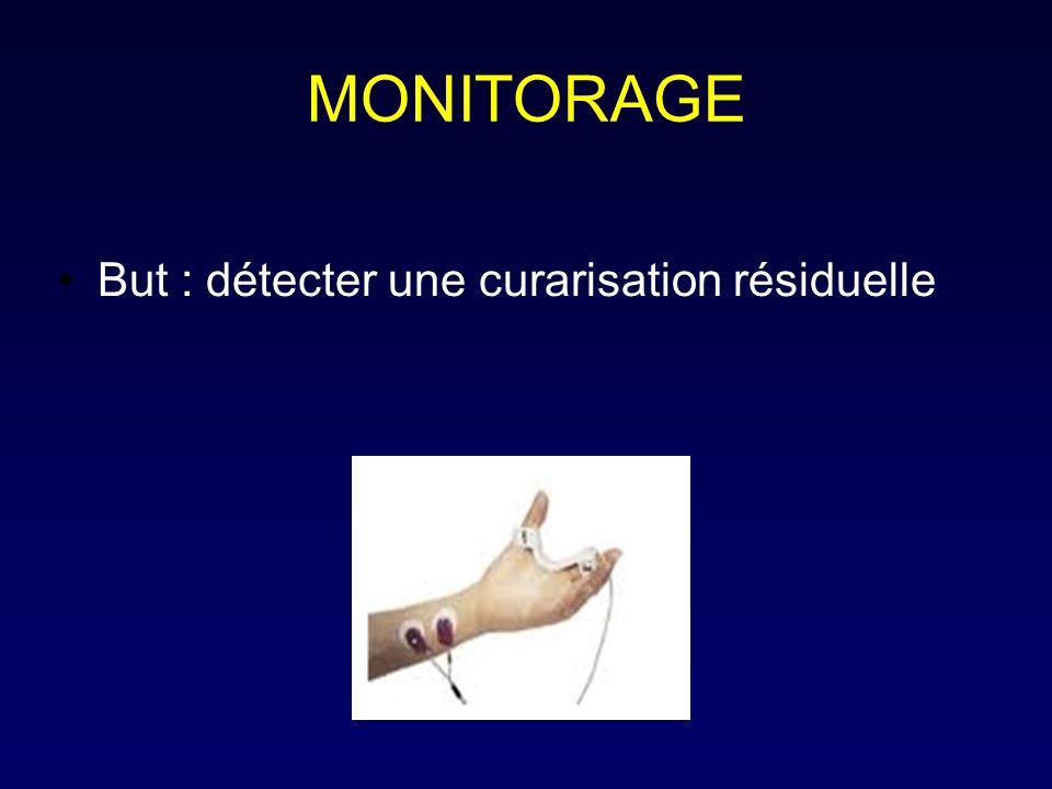 MONITORAGE But : détecter une curarisation résiduelle