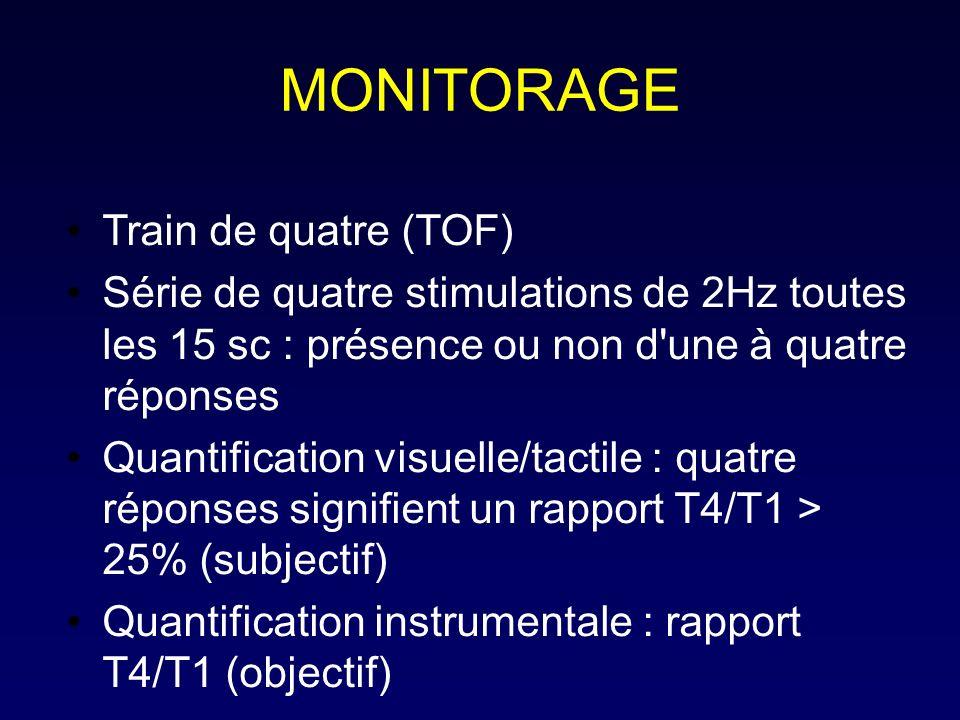 MONITORAGE Train de quatre (TOF) Série de quatre stimulations de 2Hz toutes les 15 sc : présence ou non d'une à quatre réponses Quantification visuell