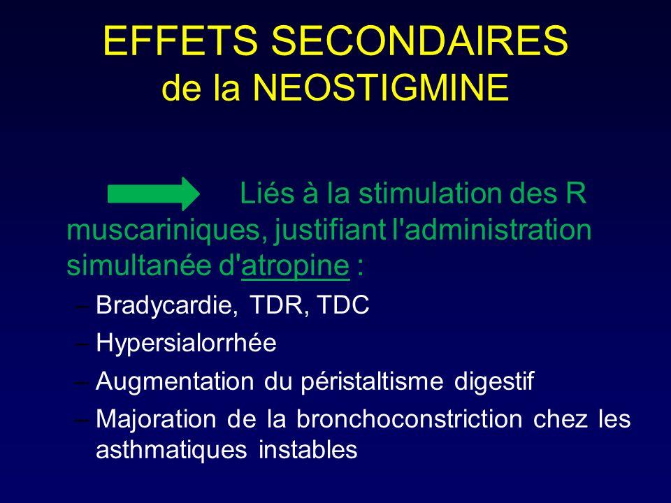 EFFETS SECONDAIRES de la NEOSTIGMINE Liés à la stimulation des R muscariniques, justifiant l'administration simultanée d'atropine : –Bradycardie, TDR,