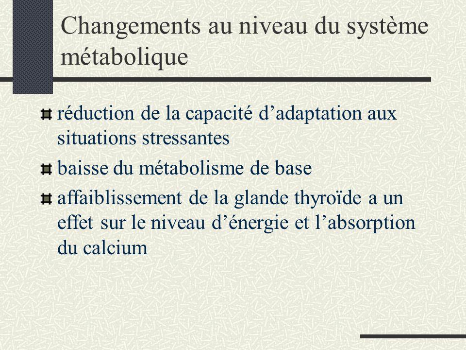 Changements au niveau du système métabolique réduction de la capacité dadaptation aux situations stressantes baisse du métabolisme de base affaiblissement de la glande thyroïde a un effet sur le niveau dénergie et labsorption du calcium