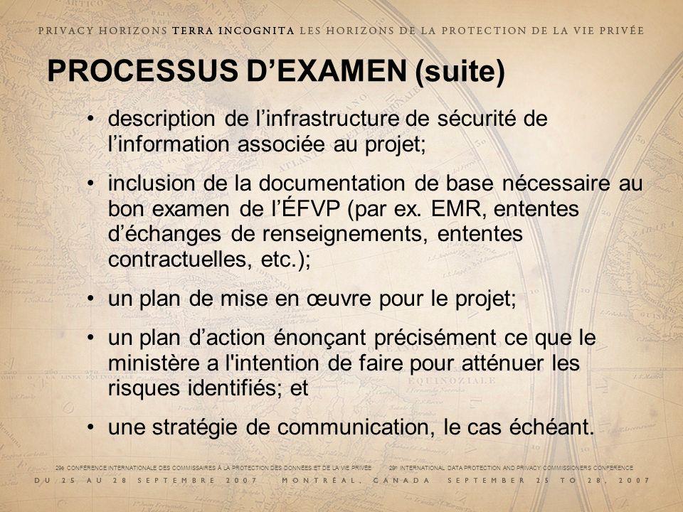 29e CONFÉRENCE INTERNATIONALE DES COMMISSAIRES À LA PROTECTION DES DONNÉES ET DE LA VIE PRIVÉE 29 th INTERNATIONAL DATA PROTECTION AND PRIVACY COMMISSIONERS CONFERENCE PROCESSUS DEXAMEN (suite) 2.