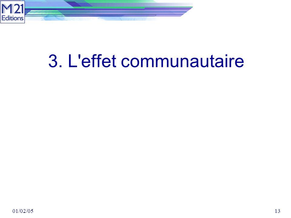 01/02/0513 3. L effet communautaire