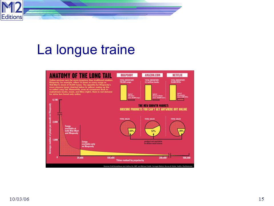 10/03/0615 La longue traine