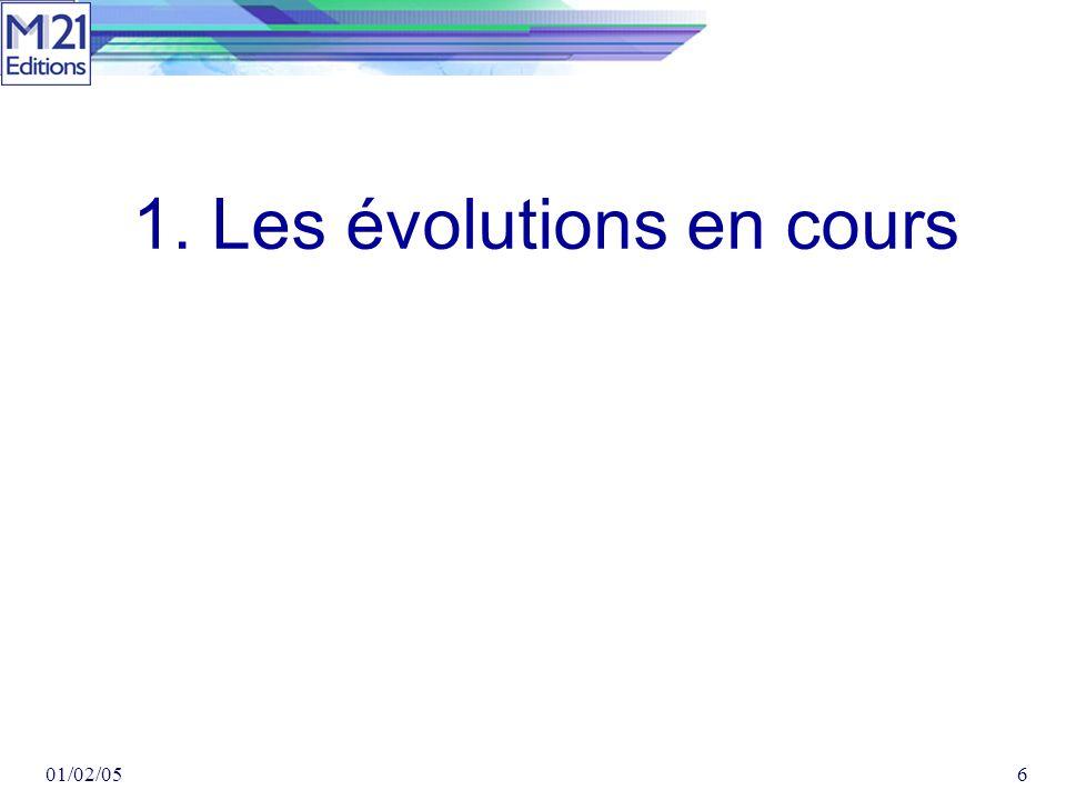 10/03/067 Les évolutions de la société : les internautes au pouvoir + de 50% de la population française connecté à Internet soit plus de 27 millions de pers.