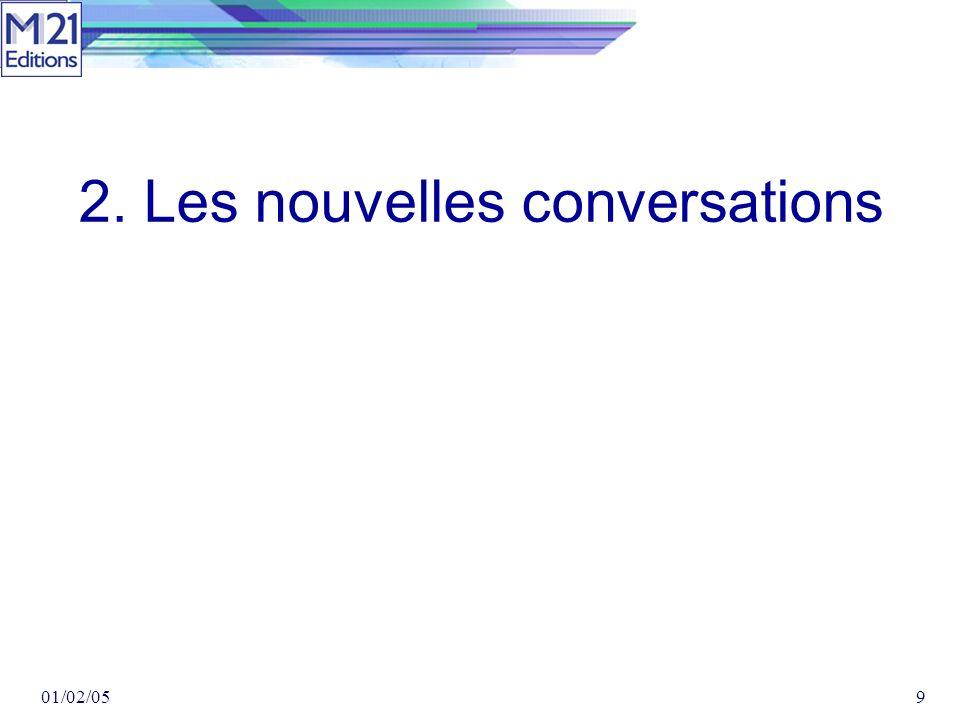 01/02/059 2. Les nouvelles conversations