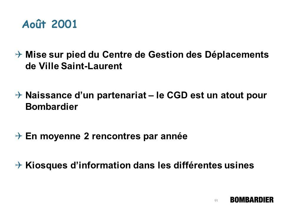 10 Novembre 2000 Covoiturage Bombardier fête son premier anniversaire Grattoir à neige remis à tous les covoitureurs