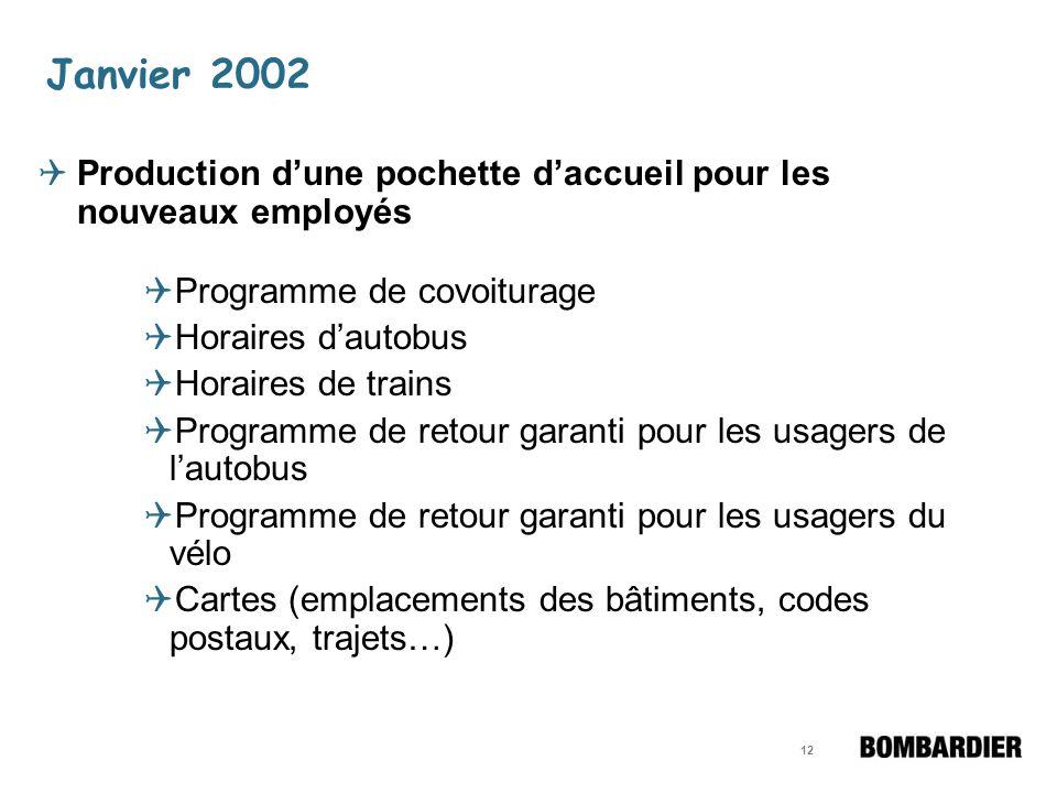 11 Août 2001 Mise sur pied du Centre de Gestion des Déplacements de Ville Saint-Laurent Naissance dun partenariat – le CGD est un atout pour Bombardie