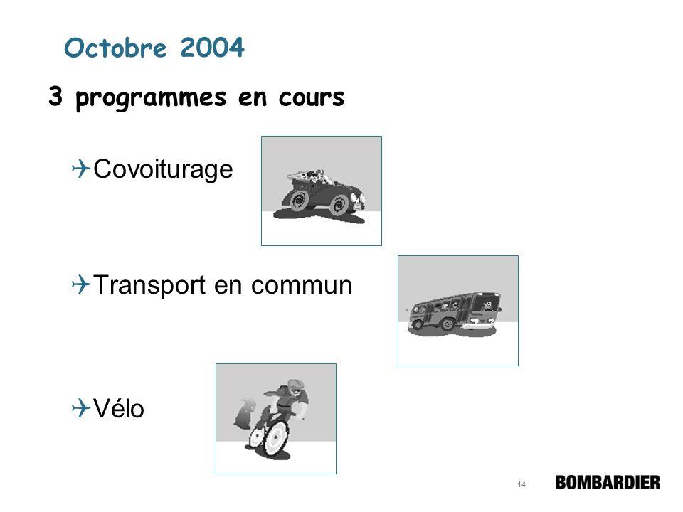 13 Commentaires fréquents « On sauve sur lessence et les réparations » « Japprécie linitiative de Bombardier ! » « Très bon programme » « Cest plus mo