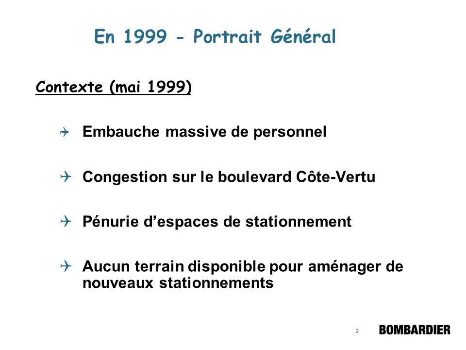 2 En 1999 - Portrait Général Contexte (mai 1999) Embauche massive de personnel Congestion sur le boulevard Côte-Vertu Pénurie despaces de stationnement Aucun terrain disponible pour aménager de nouveaux stationnements