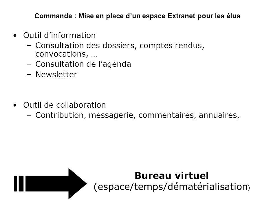 Outil dinformation –Consultation des dossiers, comptes rendus, convocations, … –Consultation de lagenda –Newsletter Outil de collaboration –Contributi