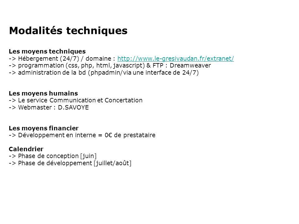 Modalités techniques Les moyens techniques -> Hébergement (24/7) / domaine : http://www.le-gresivaudan.fr/extranet/http://www.le-gresivaudan.fr/extran