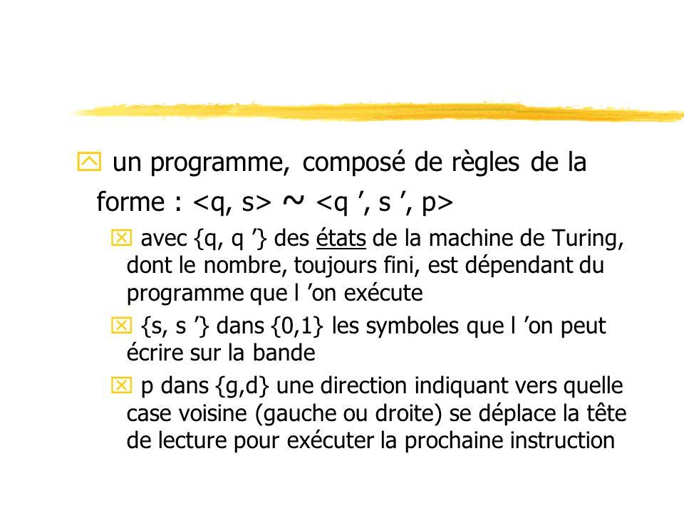 y un programme, composé de règles de la forme : ~ x avec {q, q } des états de la machine de Turing, dont le nombre, toujours fini, est dépendant du pr