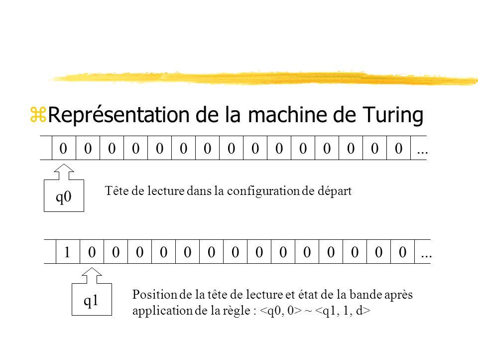 zReprésentation de la machine de Turing 000000000000000 Tête de lecture dans la configuration de départ... q0 100000000000000 Position de la tête de l