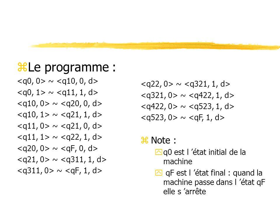 zLe programme : ~ zNote : yq0 est l état initial de la machine y qF est l état final : quand la machine passe dans l état qF elle s arrête