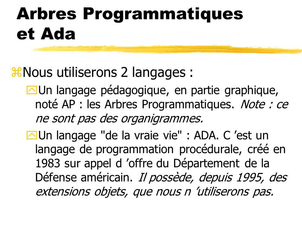 Arbres Programmatiques et Ada zNous utiliserons 2 langages : yUn langage pédagogique, en partie graphique, noté AP : les Arbres Programmatiques. Note