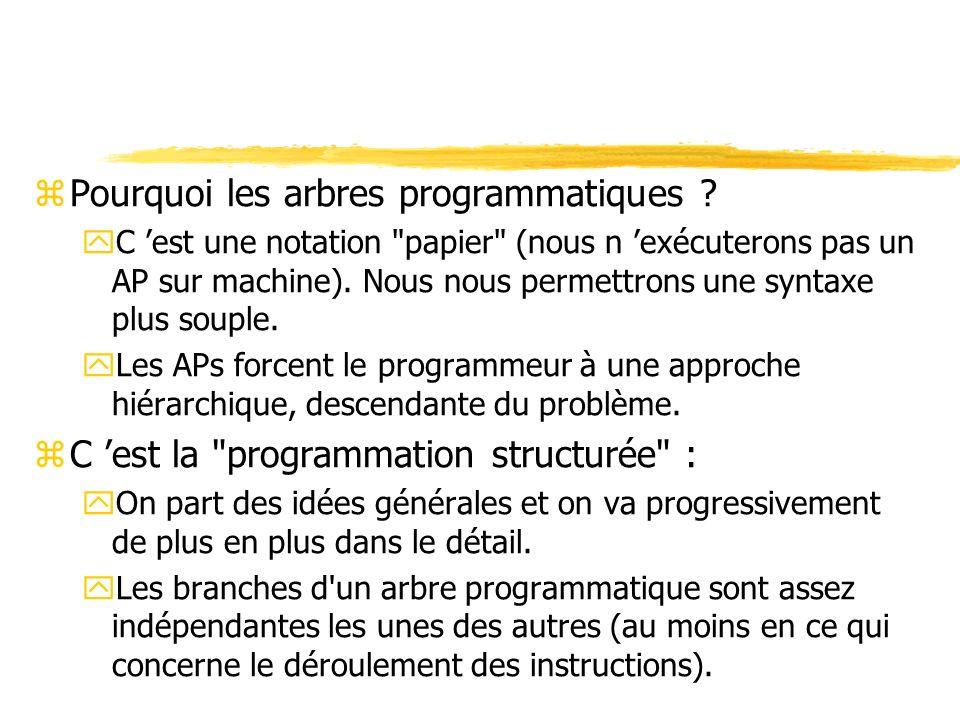 zPourquoi les arbres programmatiques ? yC est une notation