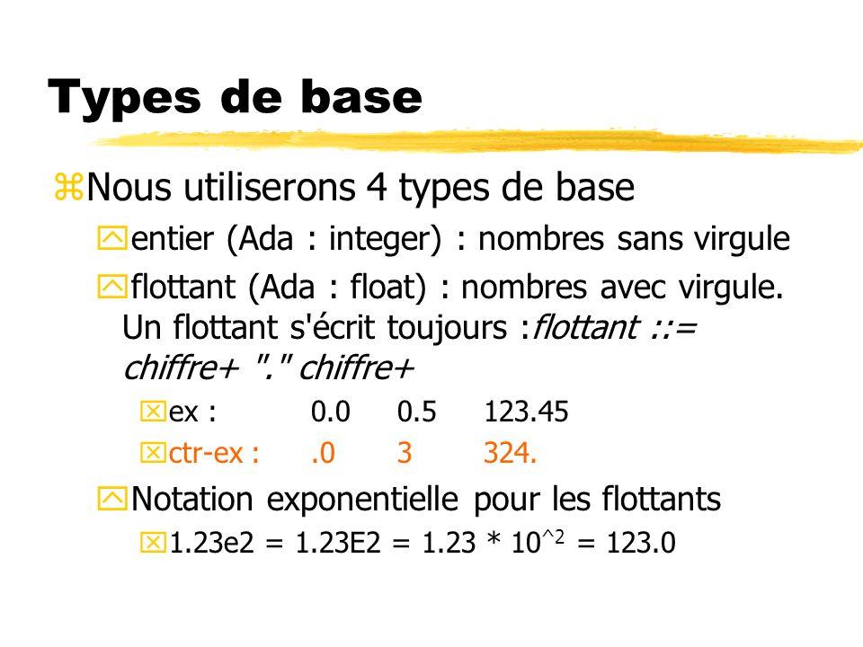 Types de base zNous utiliserons 4 types de base yentier (Ada : integer) : nombres sans virgule yflottant (Ada : float) : nombres avec virgule. Un flot