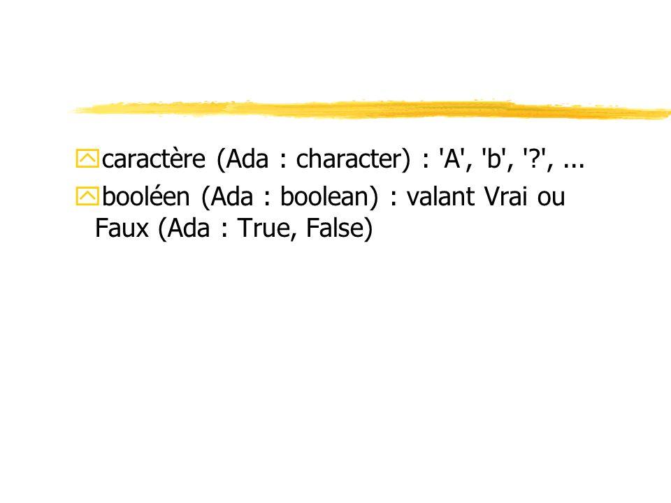 ycaractère (Ada : character) : 'A', 'b', '?',... ybooléen (Ada : boolean) : valant Vrai ou Faux (Ada : True, False)