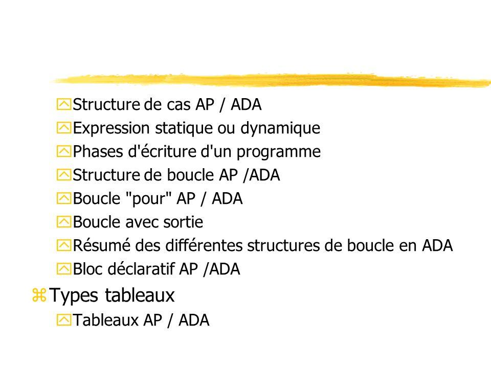 Les chaînes de caractères ADA zEn ADA, on dispose du type STRING : ch1, ch2 : string(1..8); -- conseillé ch3 : array(1..8) of character; -- déconseillé zComme en AP, ch1 et ch2 sont de même type, mais pas ch3, bien que ces 3 objets soient représentés de manière identique en mémoire.