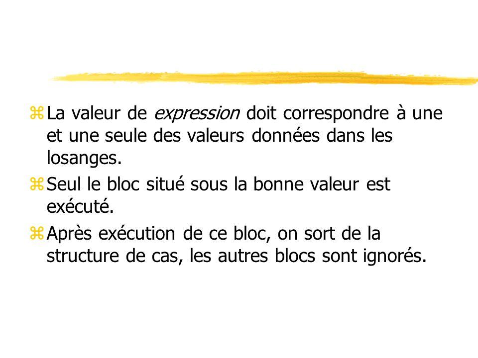 zLa valeur de expression doit correspondre à une et une seule des valeurs données dans les losanges. zSeul le bloc situé sous la bonne valeur est exéc