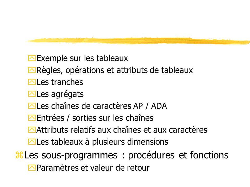 Tableaux ADA zOn peut les déclarer comme des variables : tab1 : array(1..8) of integer; tab2 : array(1..8) of integer; zAttention, tab1 et tab2 sont considérés comme étant de types différents : ypas d affectation possible au niveau tableau sans une conversion.