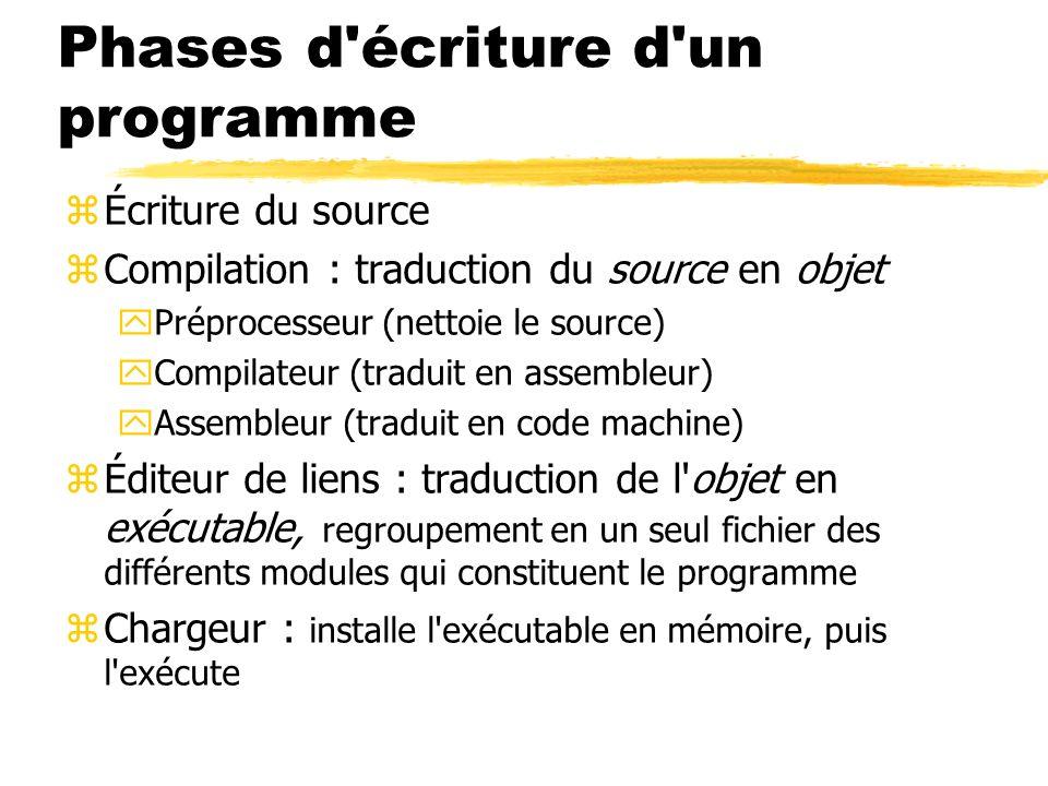 Phases d'écriture d'un programme zÉcriture du source zCompilation : traduction du source en objet yPréprocesseur (nettoie le source) yCompilateur (tra