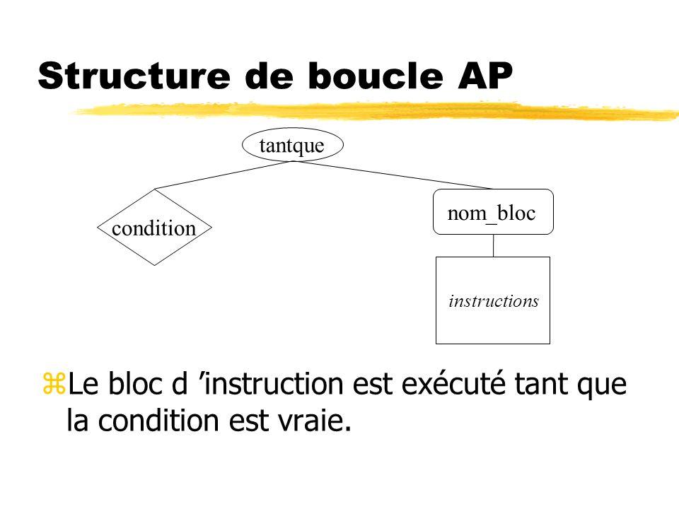 Structure de boucle AP zLe bloc d instruction est exécuté tant que la condition est vraie. tantque condition nom_bloc instructions