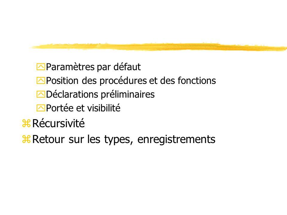 Attributs relatifs aux chaînes et aux caractères zImage : renvoie la représentation d un type sous forme de chaîne.