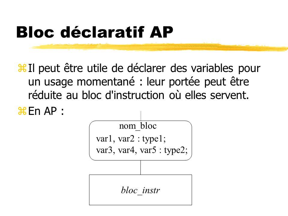 Bloc déclaratif AP zIl peut être utile de déclarer des variables pour un usage momentané : leur portée peut être réduite au bloc d'instruction où elle