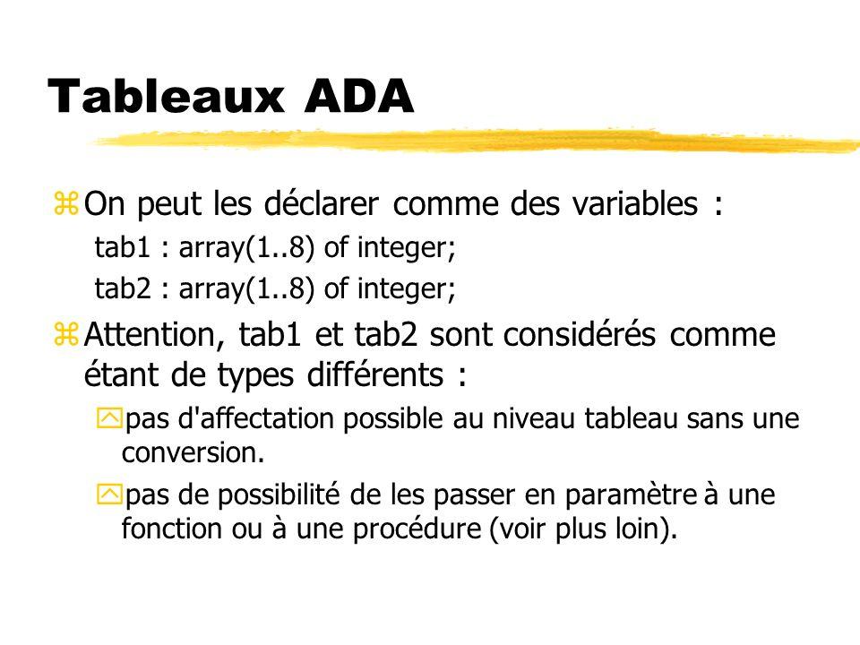 Tableaux ADA zOn peut les déclarer comme des variables : tab1 : array(1..8) of integer; tab2 : array(1..8) of integer; zAttention, tab1 et tab2 sont c