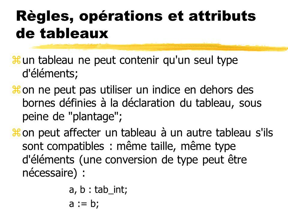 Règles, opérations et attributs de tableaux zun tableau ne peut contenir qu'un seul type d'éléments; zon ne peut pas utiliser un indice en dehors des