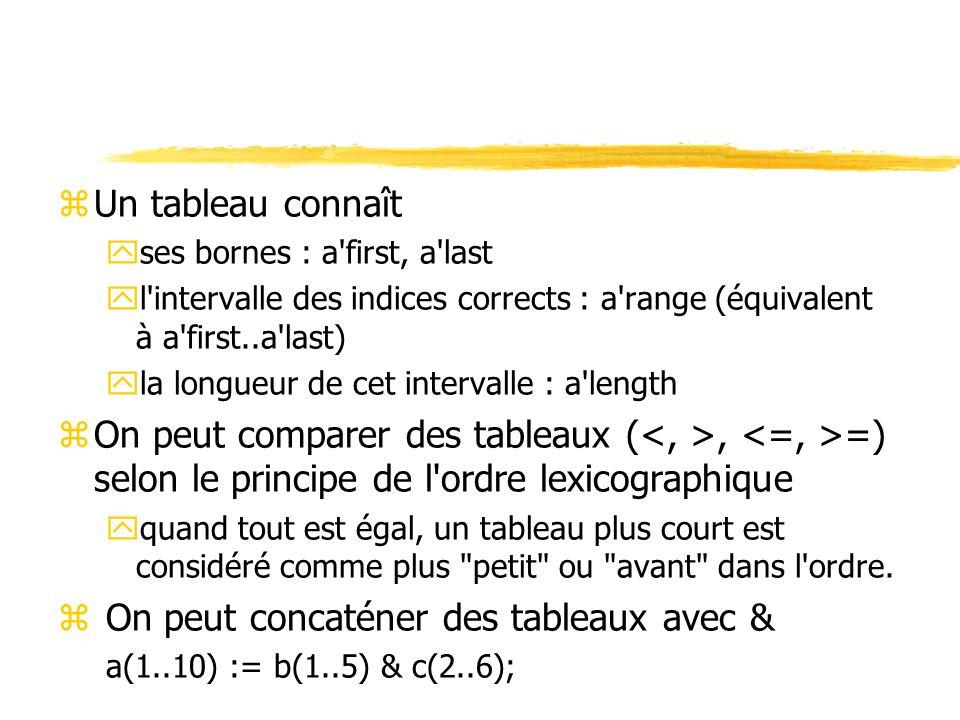 zUn tableau connaît yses bornes : a'first, a'last yl'intervalle des indices corrects : a'range (équivalent à a'first..a'last) yla longueur de cet inte