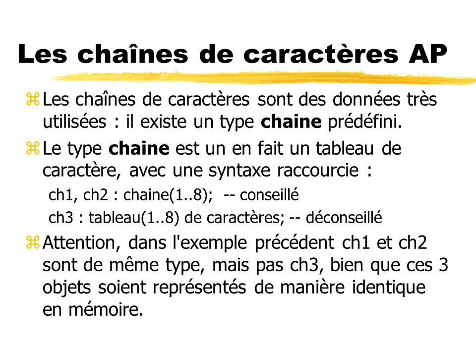 Les chaînes de caractères AP zLes chaînes de caractères sont des données très utilisées : il existe un type chaine prédéfini. zLe type chaine est un e