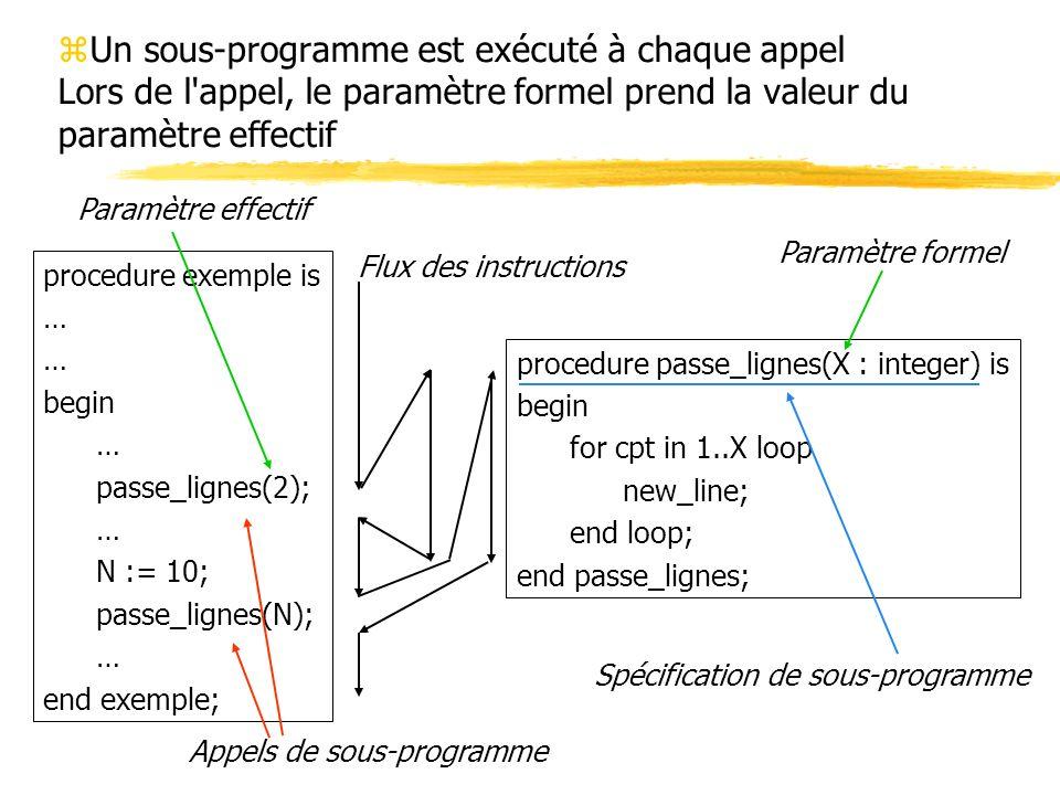 procedure exemple is … begin … passe_lignes(2); … N := 10; passe_lignes(N); … end exemple; procedure passe_lignes(X : integer) is begin for cpt in 1..